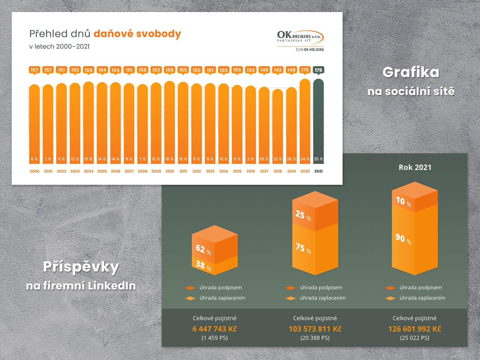 WhiteDesigns.cz - Grafika na sociální sítě